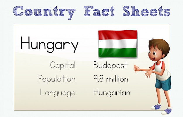 Hungary Country Fact Sheet With Character Vector  Free Download