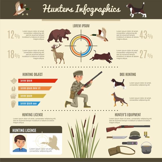 Modello di infografica di caccia Vettore gratuito