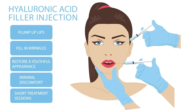 Hyaluronic acid facial injection effects and benefits