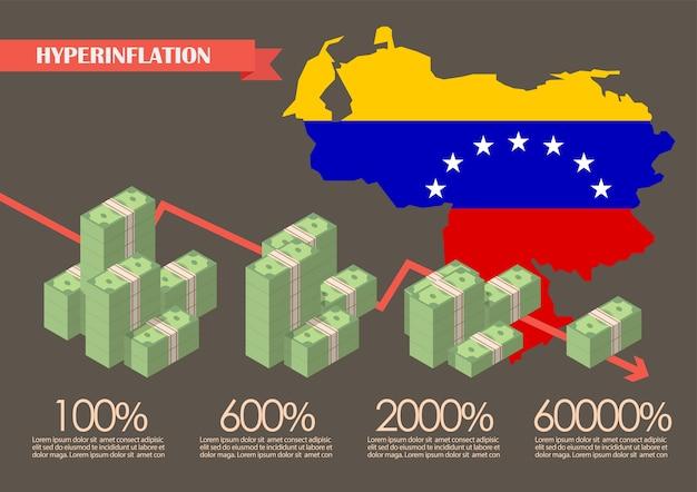 Hyperinflation in venezuela concept infographic Premium Vector