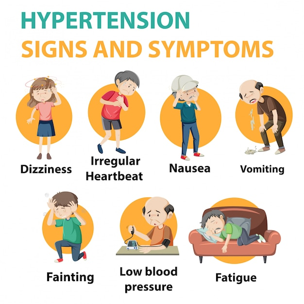 Hypertension sign and symptoms information infographic Free Vector