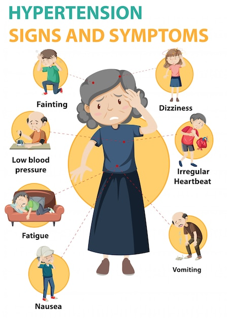 Free Vector - Hypertension sign and symptoms information..