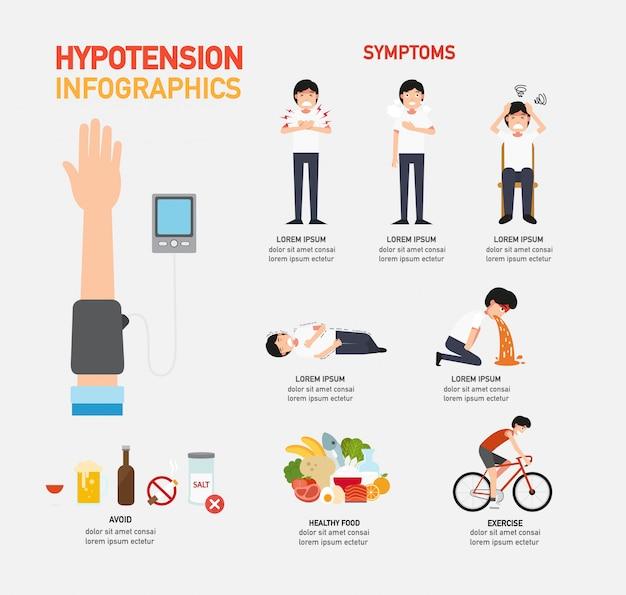 Hypotension infographic,vector illustration Premium Vector