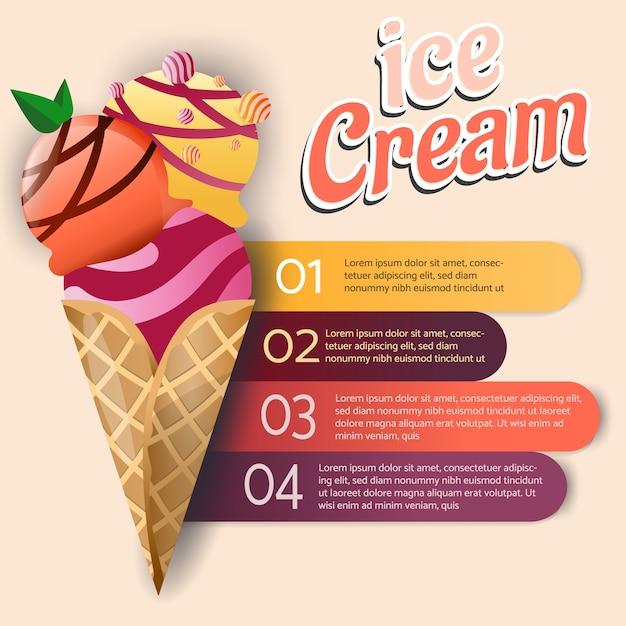 Ice cream cone infographic menu list and description Premium Vector