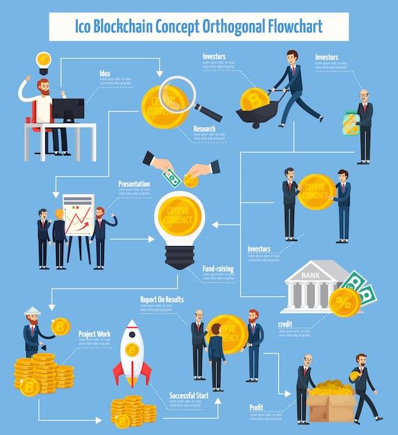 Ico blockchain orthogonal flowchart Free Vector