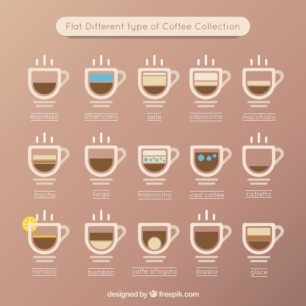 Icons of different ways to drink coffee