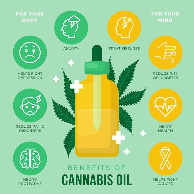 Infografica illustrata dei benefici dell'olio di cannabis Vettore gratuito