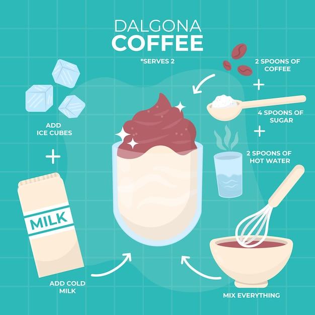 Иллюстрированный рецепт кофе далгона Бесплатные векторы