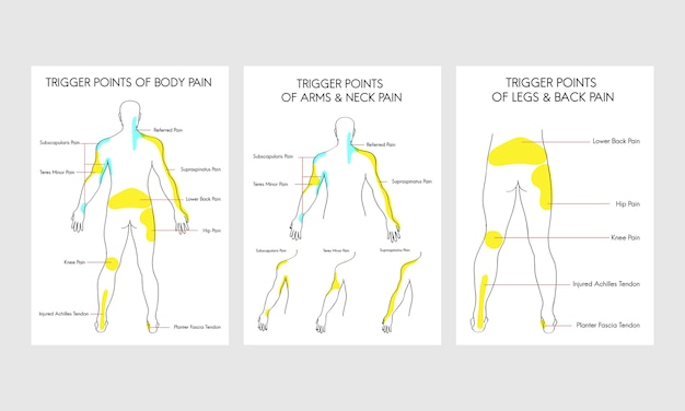Illustration of body pain points Free Vector