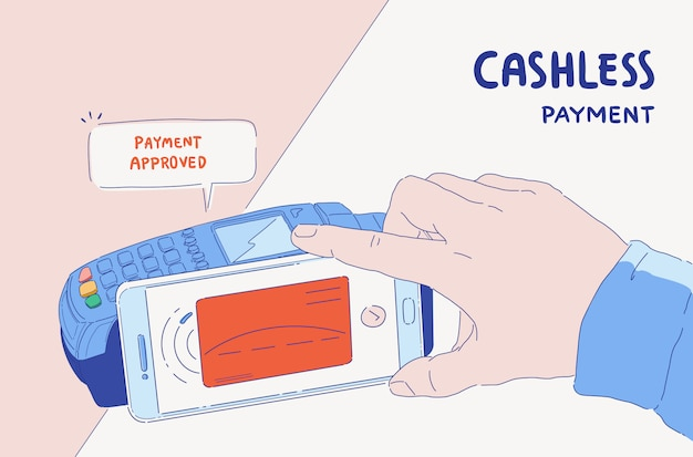 電子決済バナーのイラスト。電話および接続されたクレジットカードで支払うオンラインモバイル。支払いが承認されました。キャッシュレス社会。 Premiumベクター