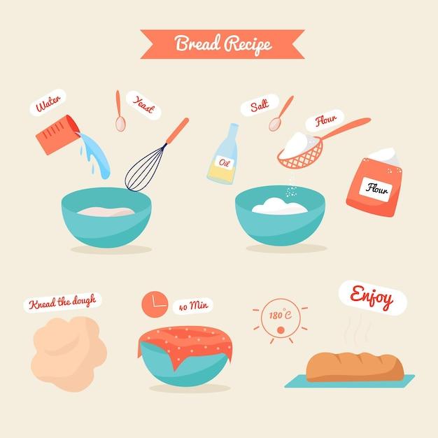 Иллюстрация рецепта домашнего хлеба Premium векторы
