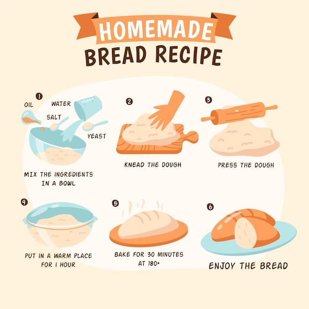 Иллюстрация рецепта домашнего хлеба Бесплатные векторы