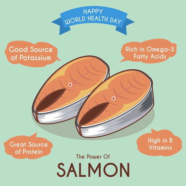 Illustration of salmon and its benefits Premium Vector