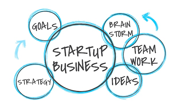 Illustration of startup business Free Vector