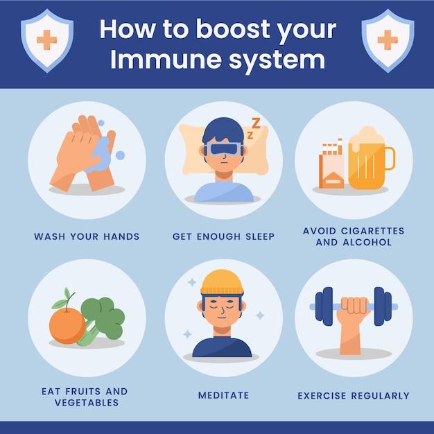 Modello di infografica booster del sistema immunitario Vettore gratuito