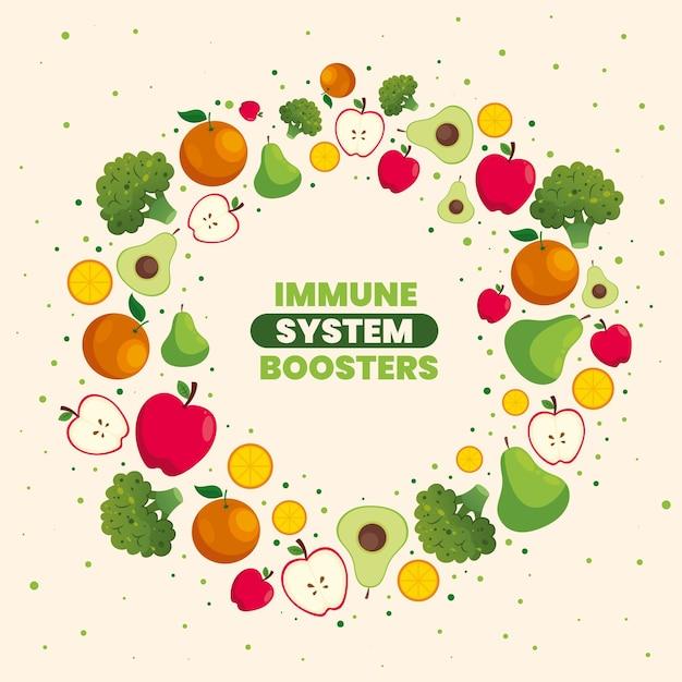 Ripetitori del sistema immunitario Vettore gratuito