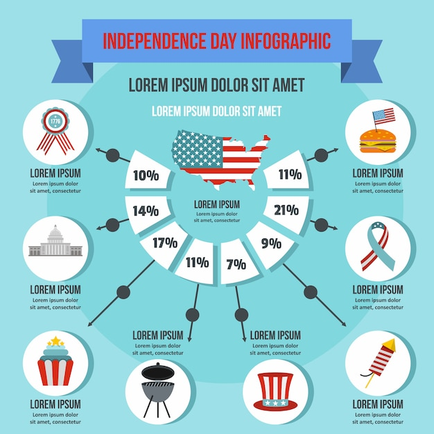 Independence day infographic banner concept. flat illustration of independence day infographic vector poster concept for web Premium Vector