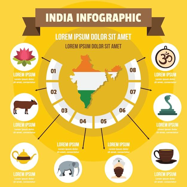 India infographic concept, flat style Premium Vector