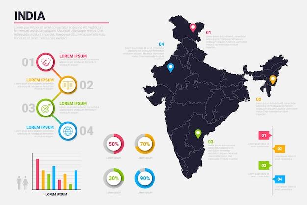 Индия карта инфографики Бесплатные векторы