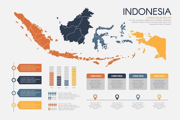 Индонезия карта инфографики Бесплатные векторы