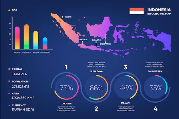 Инфографика карты индонезии Бесплатные векторы