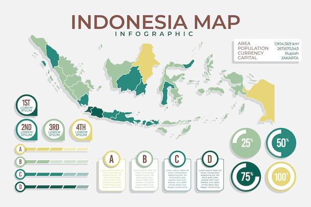 インドネシアの地図のインフォグラフィック 無料ベクター