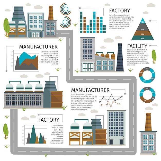 産業用建物のインフォグラフィック 無料ベクター