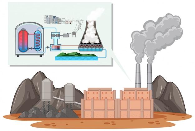 Inquinamento industriale del lavoro in fabbrica isolato su fondo bianco Vettore gratuito