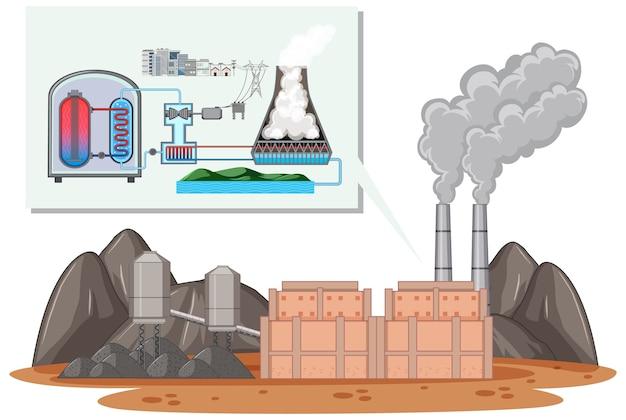 Inquinamento da lavoro in fabbrica industriale isolato su priorità bassa bianca Vettore gratuito