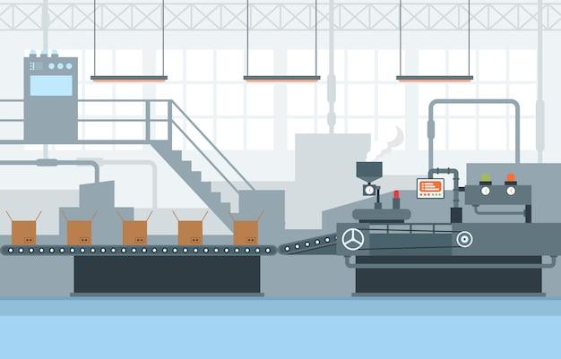 концепция конвейеры