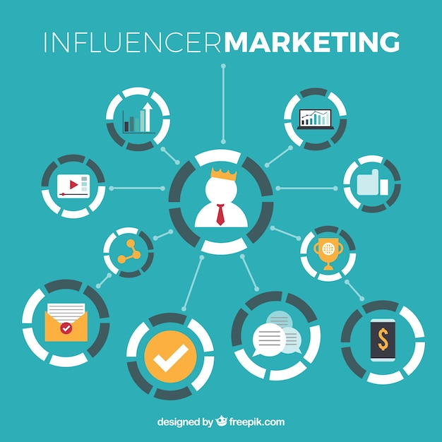 Infographic: The State of Influencer Marketing 2019 (Trends + Key Takeaways)