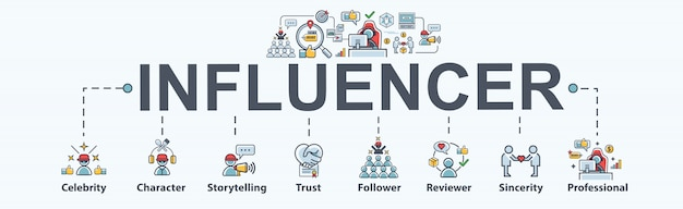 Influencer marketing - recurpost - social media scheduler