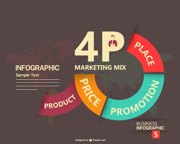 Infograhic Marketing Strategy Vector Free Download