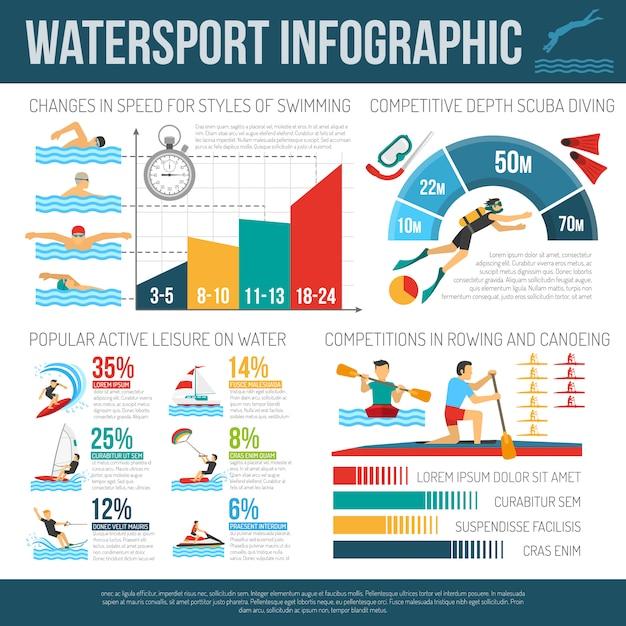 Водный спорт infographcis Бесплатные векторы