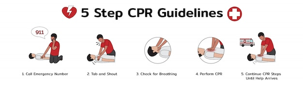 Infographic of 5 step cpr guidelines , emergency first aid procedure Premium Vector