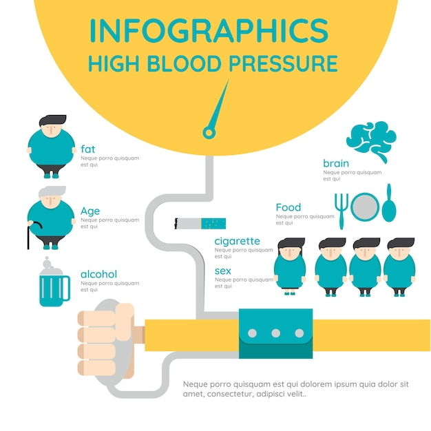 Infographic About Causes Of High Blood Pressure