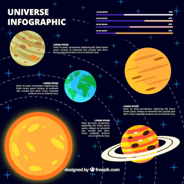 Infographic about different planets of the universe Free Vector