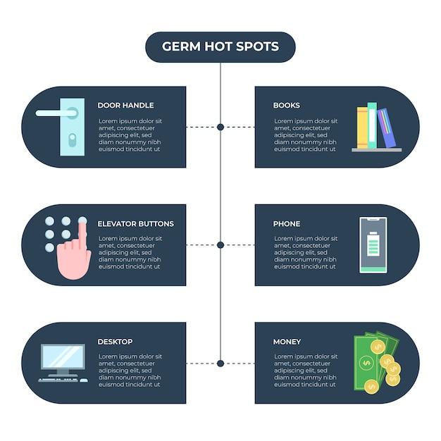 세균 핫스팟에 대한 인포 그래픽 무료 벡터