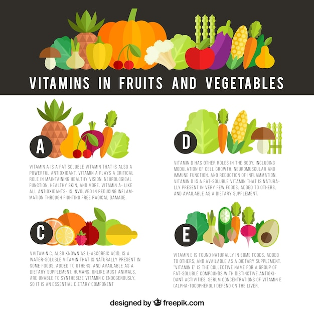 Infographic about vitamins in fruits and vegetables Free Vector