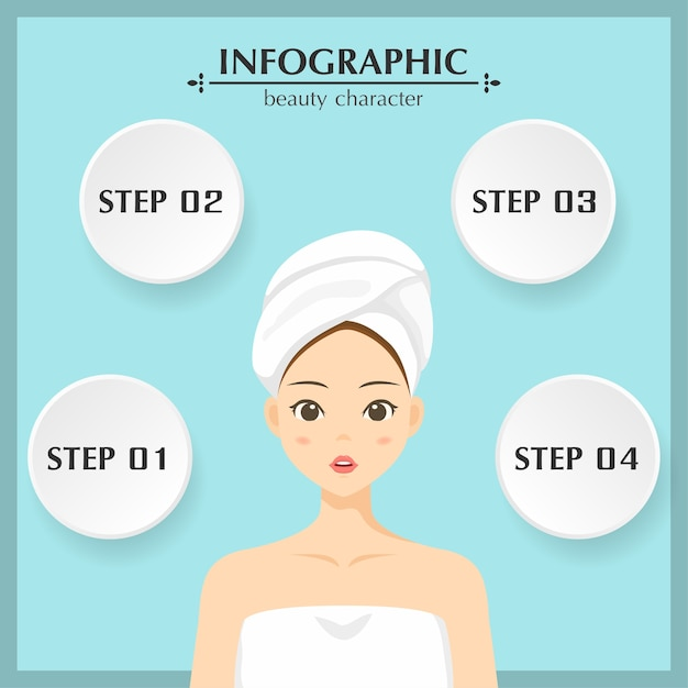 Infographic beauty woman character steps Premium Vector