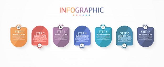 インフォグラフィックのビジネス図と教育図は、研究とともにプレゼンテーションを提示するために使用される手順に従います。 Premiumベクター