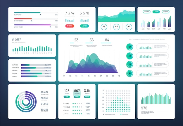 Infographic dashboard template. simple green blue design of interface, admin panel with graphs, chart diagrams. vector infographics Premium Vector
