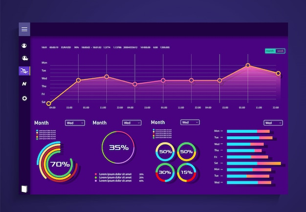 Infographic dashboard template with flat design graphs and charts. Premium Vector