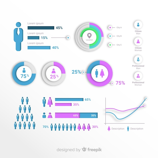 Infographic design about people, population, inhabitants, statistics Free Vector