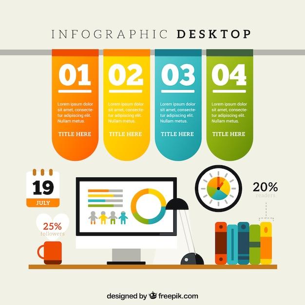 Infographic desktop Vector | Free Download