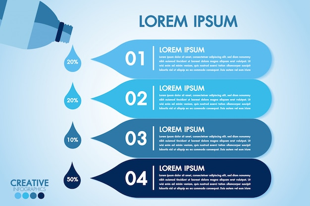 Infographic eco water blue design elements process 4 steps or options parts with water bottle Premium Vector