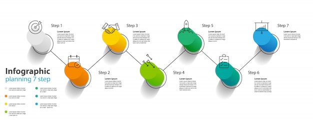 Infographic element design 7 step, infochart planning Premium Vector