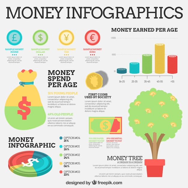 Infographic elements of money with graphs Free Vector