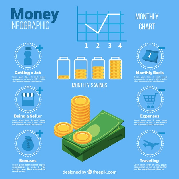 Infographic elements of money Free Vector