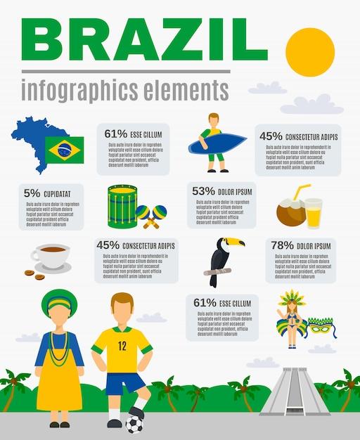 ブラジル文化infographic elementsポスター 無料ベクター